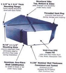 Float Tank